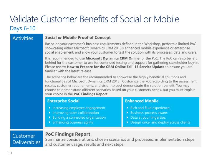 Validate Customer Benefits of Social or Mobile