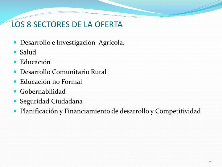 LOS 8 SECTORES DE LA OFERTA