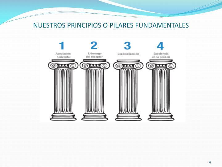 NUESTROS PRINCIPIOS O PILARES FUNDAMENTALES