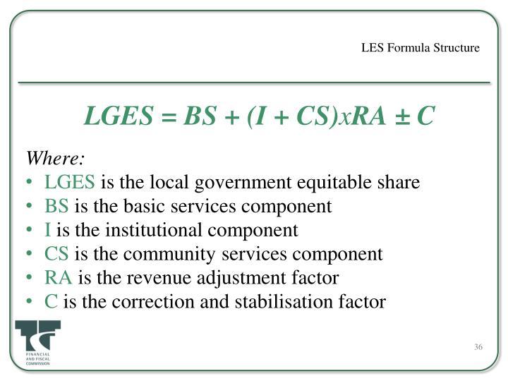 LES Formula Structure