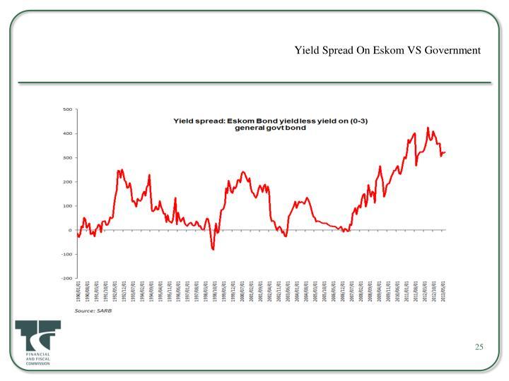 Yield Spread On Eskom VS Government