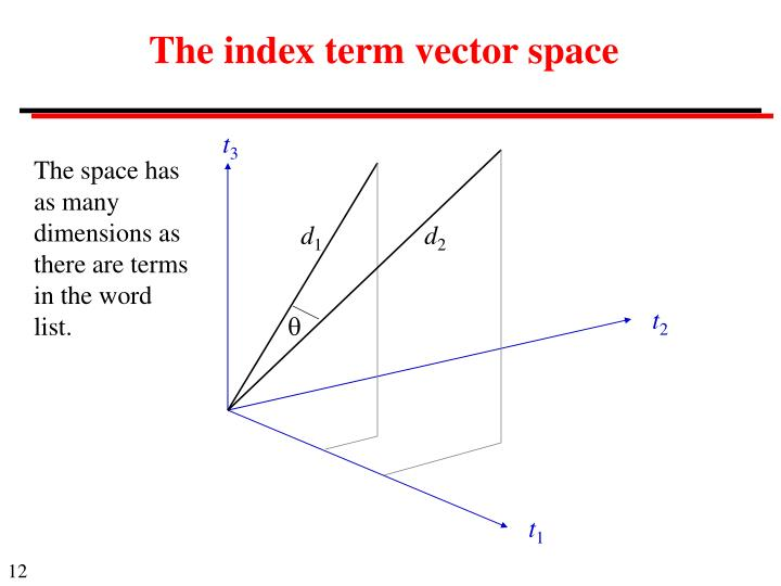 The index term vector space