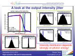 a look at the output intensity jitter