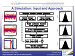 a simulation input and approach