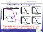 effect of multi shots integration
