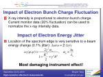 impact of electron energy jitter