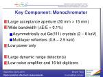 key component monochromator