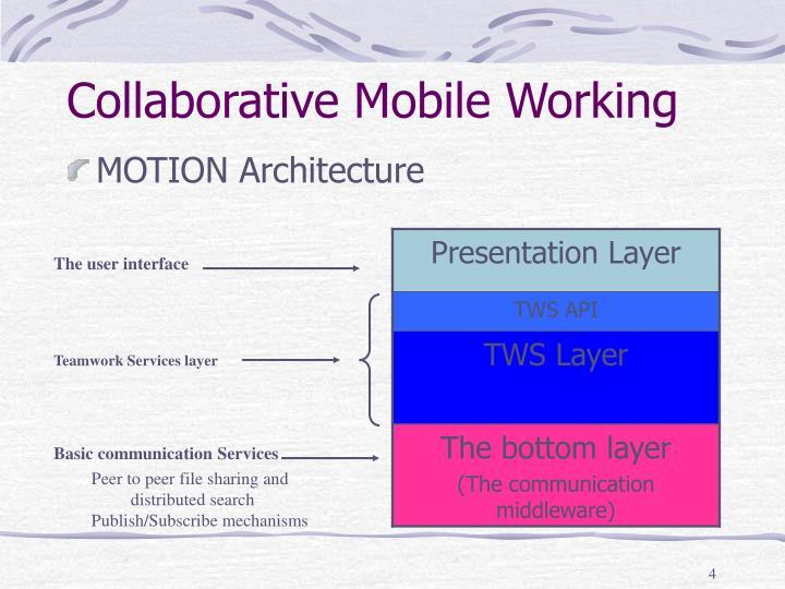 Collaborative Mobile Working