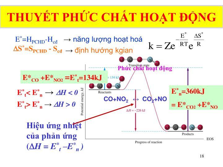 Hiệu ứng nhiệt của phản ứng (