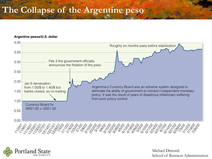 The Collapse of the Argentine peso