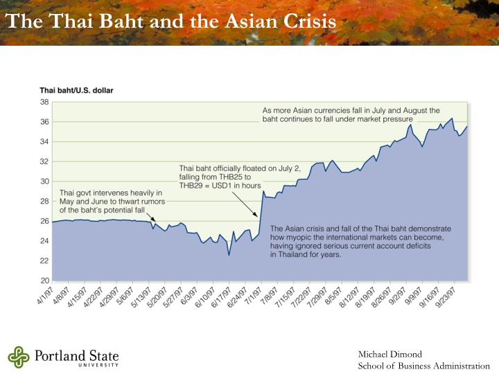 The Thai Baht and the Asian Crisis