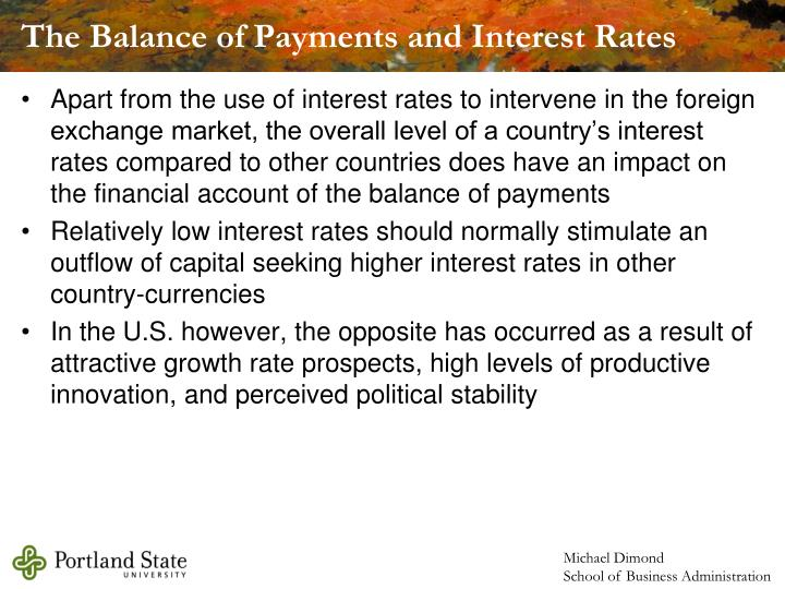 The Balance of Payments and Interest Rates