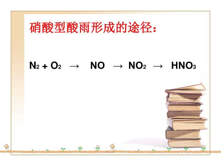 硝酸型酸雨形成的途径: