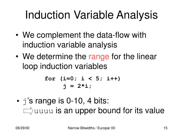 Induction Variable Analysis