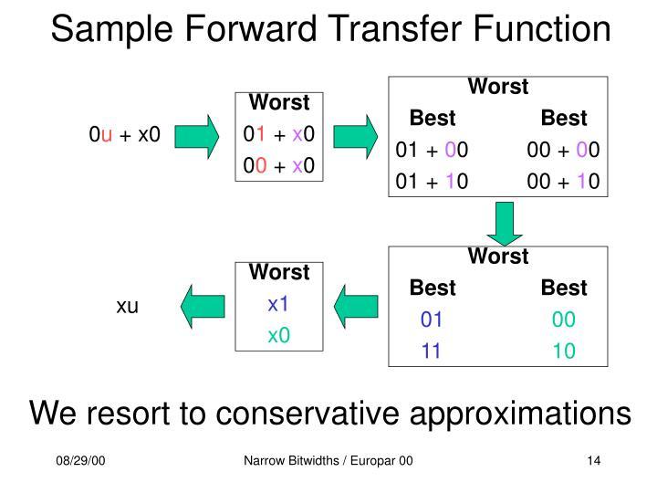 Sample Forward Transfer Function
