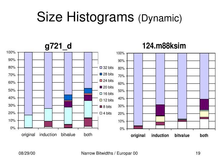 Size Histograms