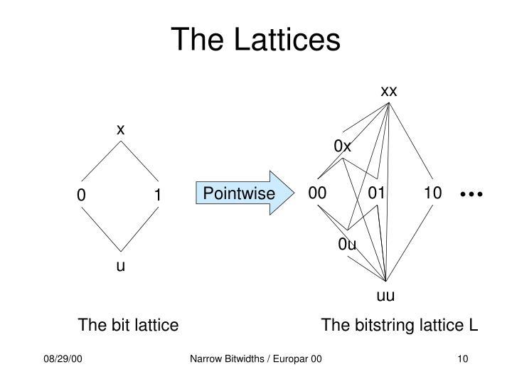 The Lattices