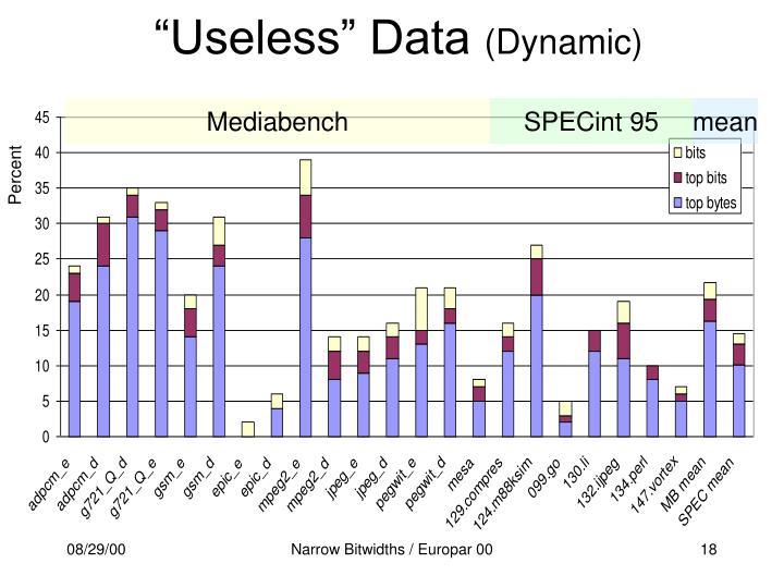 """Useless"" Data"