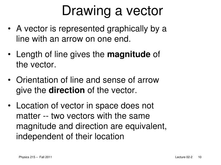 Drawing a vector