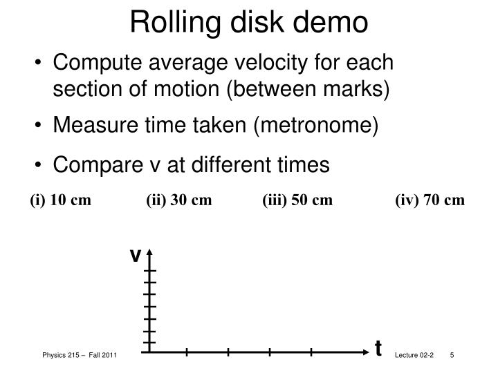 Rolling disk demo
