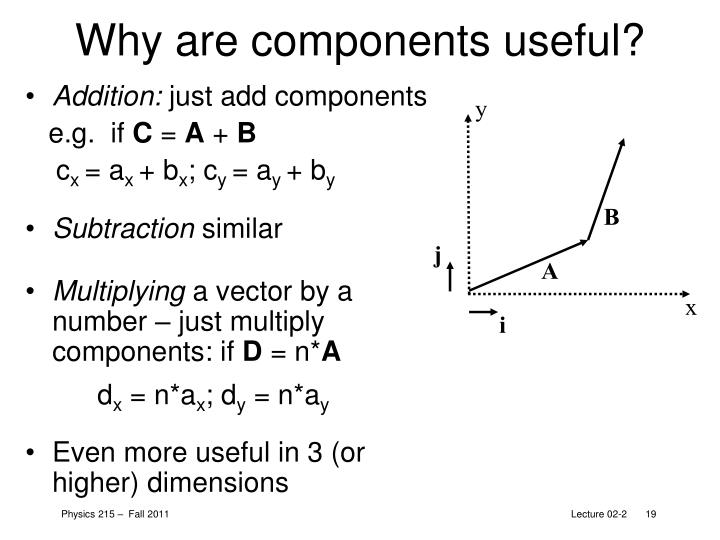 Why are components useful?