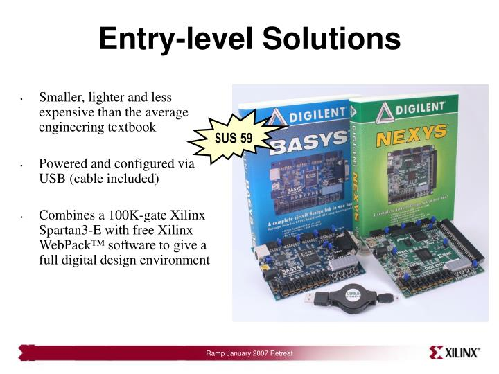 Entry-level Solutions