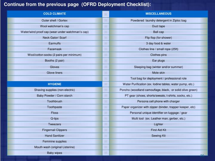 Continue from the previous page  (OFRD Deployment Checklist):