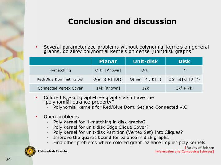 Conclusion and discussion