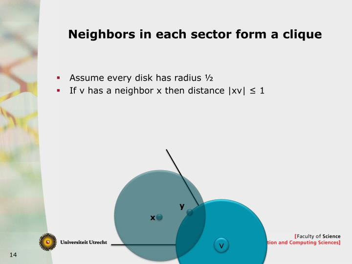 Neighbors in each sector form a clique