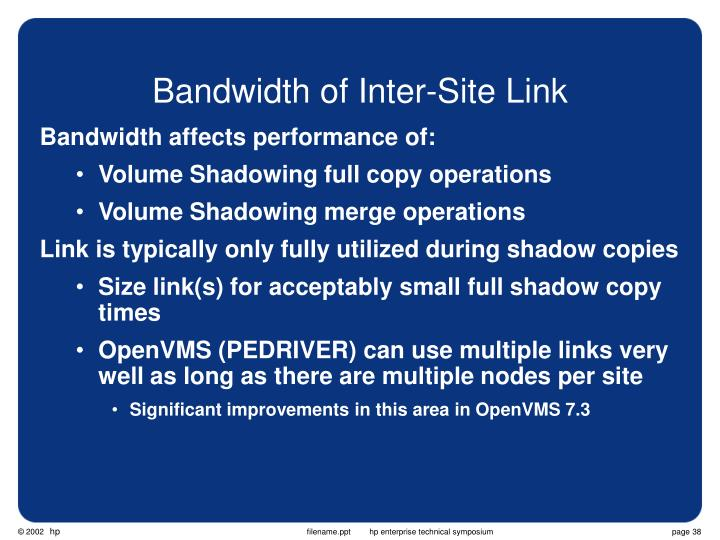 Bandwidth of Inter-Site Link