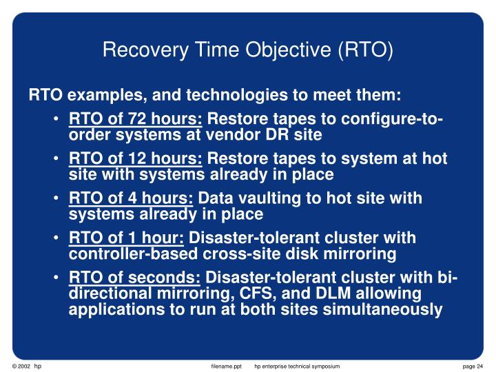 Recovery Time Objective (RTO)