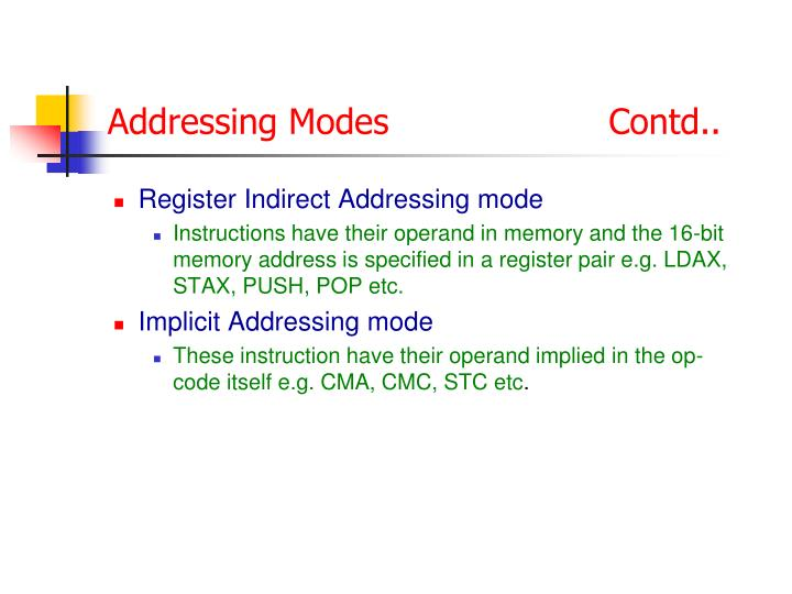 Addressing Modes                    Contd..