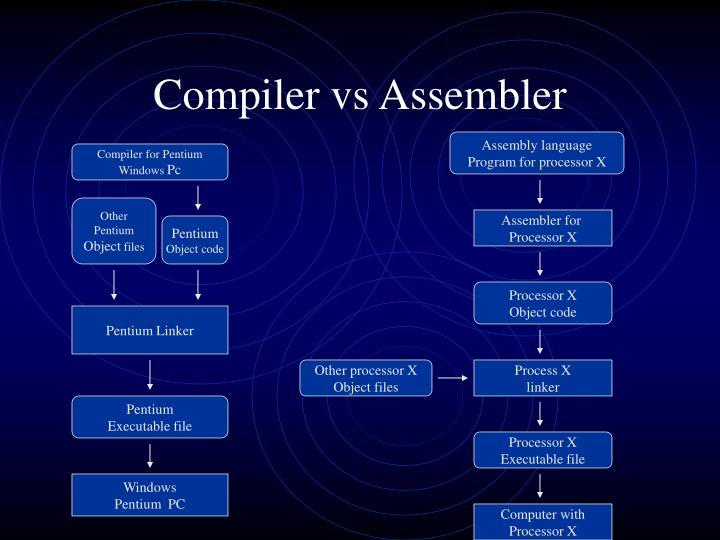 Compiler vs Assembler