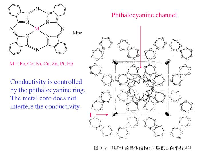 Phthalocyanine channel