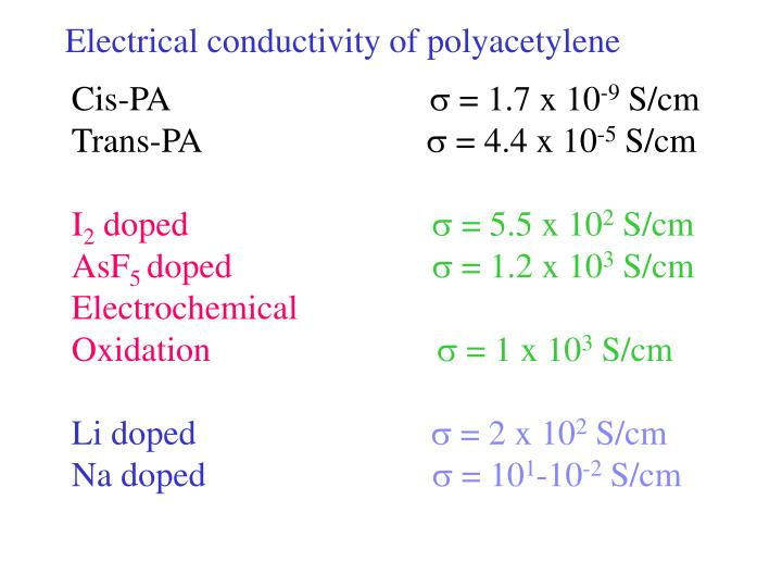Electrical conductivity of polyacetylene