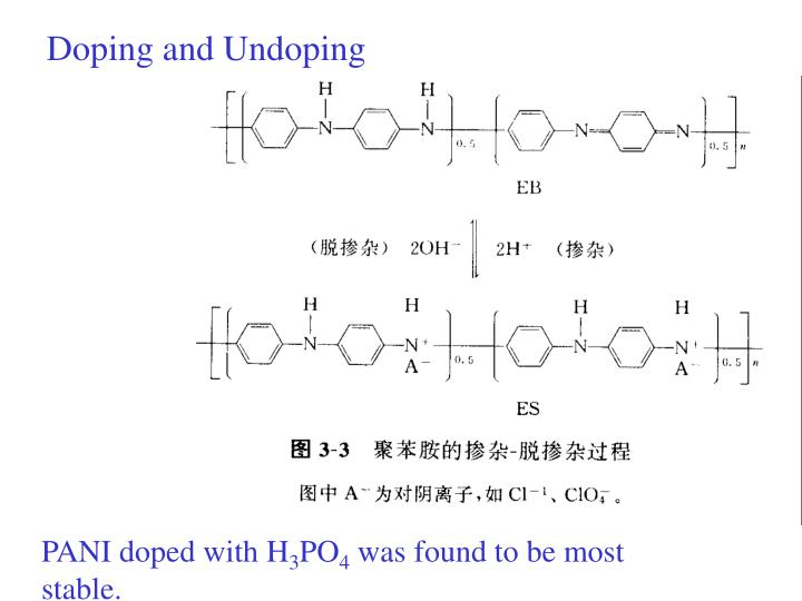 Doping and Undoping