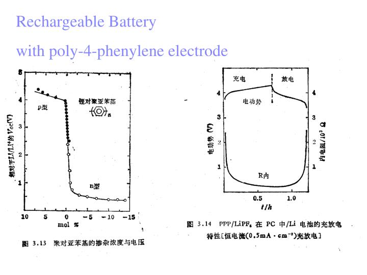 Rechargeable Battery