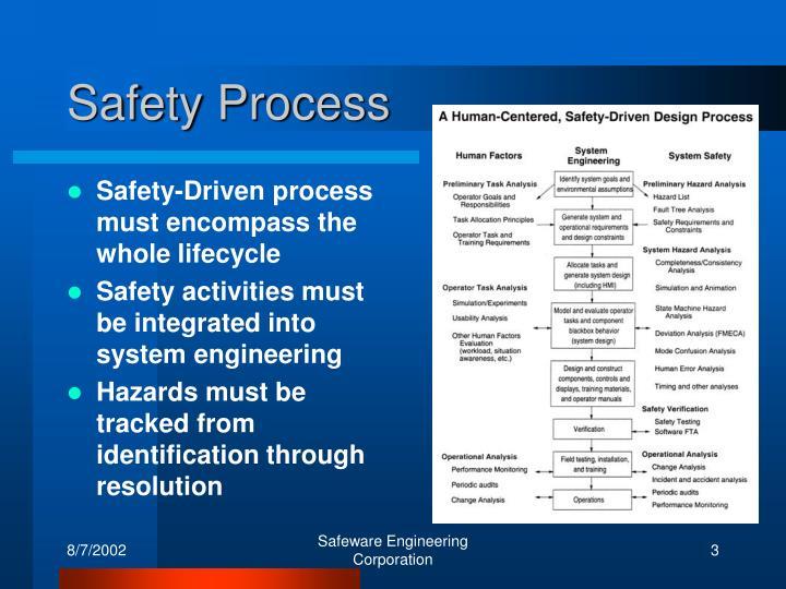 Safety Process