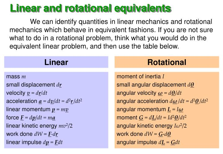 Linear and rotational equivalents