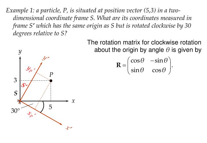 The rotation matrix for clockwise rotation about the origin by angle