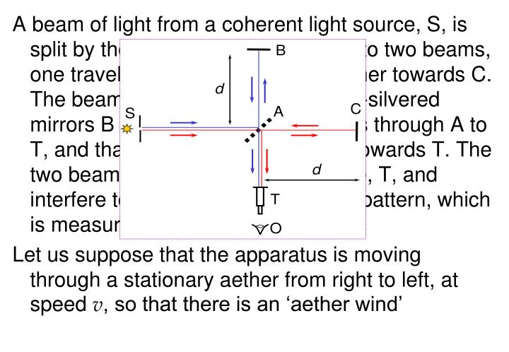 A beam of light from a coherent light source, S, is split by the half-silvered mirror, A, into two beams, one travelling towards B, and the other towards C. The beams are reflected by the fully-silvered mirrors B and C. That from B passes through A to T, and that from C is reflected at A towards T. The two beams combine in the telescope, T, and interfere to produce an interference pattern, which is measured by the observer O.