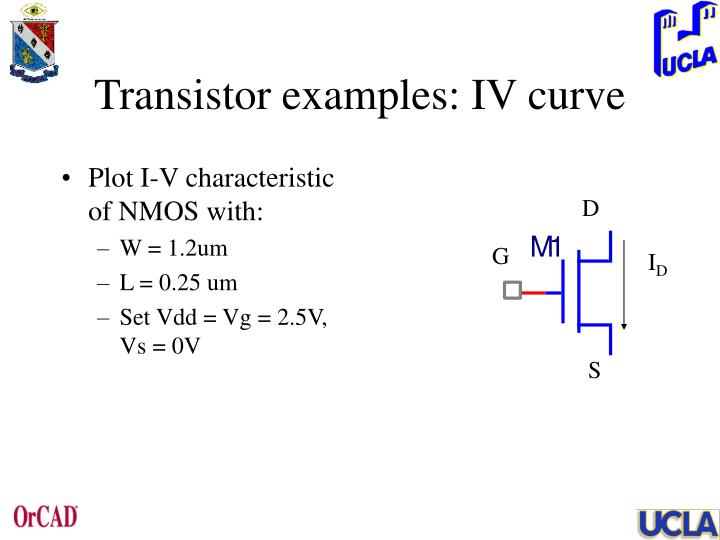 Transistor examples: IV curve