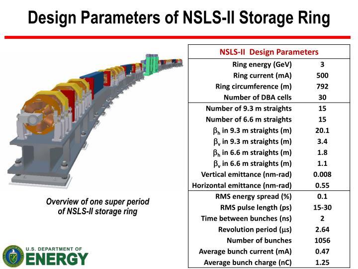 Design Parameters of NSLS-II Storage Ring