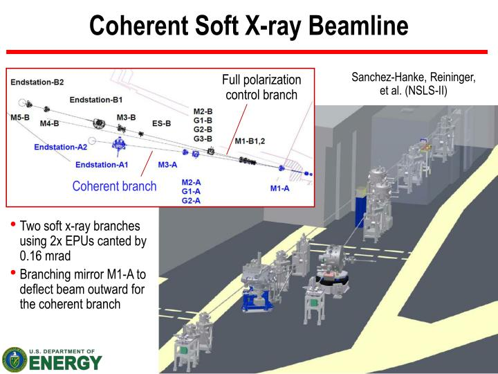 Coherent Soft X-ray