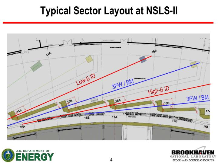 Typical Sector Layout at NSLS-II