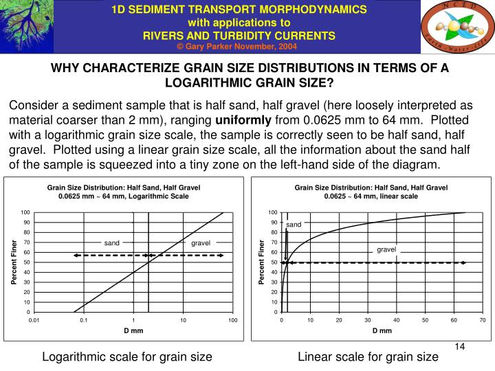 WHY CHARACTERIZE GRAIN SIZE DISTRIBUTIONS IN TERMS OF A LOGARITHMIC GRAIN SIZE?