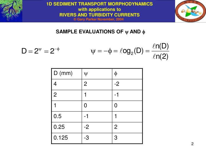 SAMPLE EVALUATIONS OF