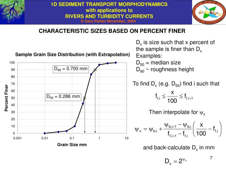 CHARACTERISTIC SIZES BASED ON PERCENT FINER