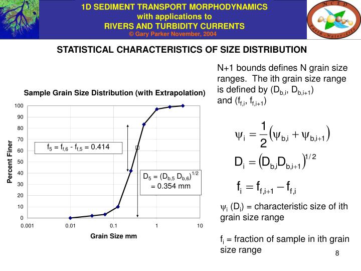 STATISTICAL CHARACTERISTICS OF SIZE DISTRIBUTION