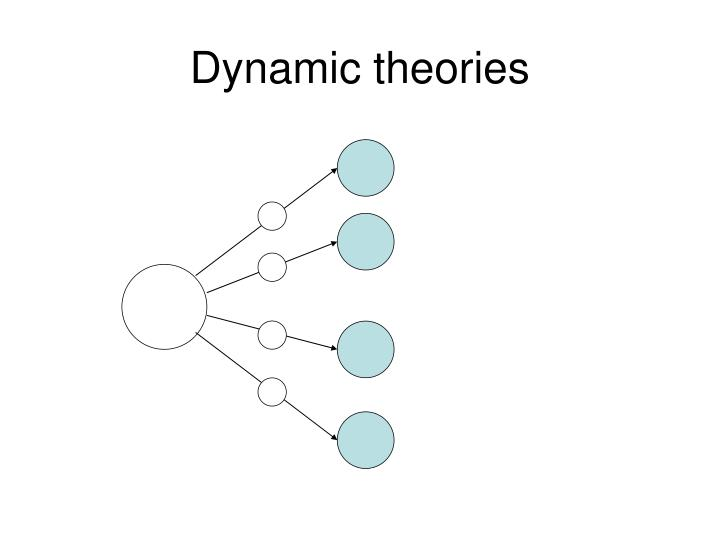 Dynamic theories